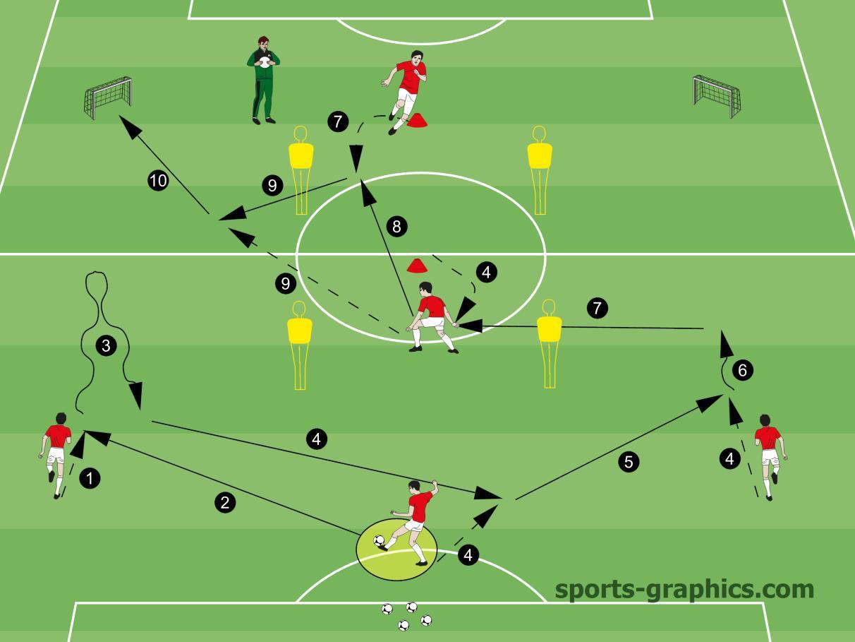 Soccer Back Three
