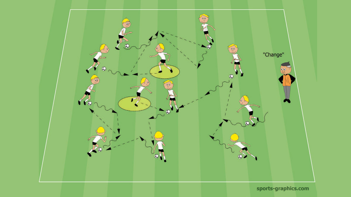 Soccer Drill for Kids