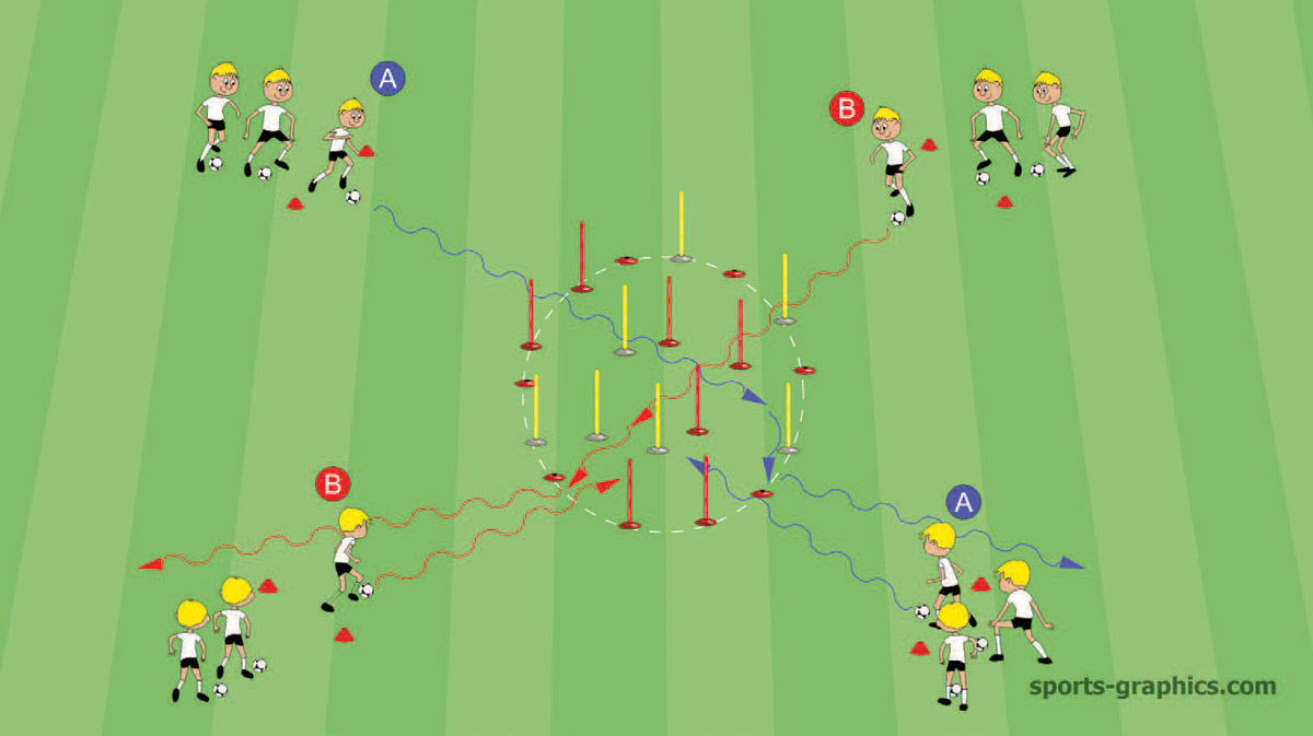 Pole Forest Soccer Drill