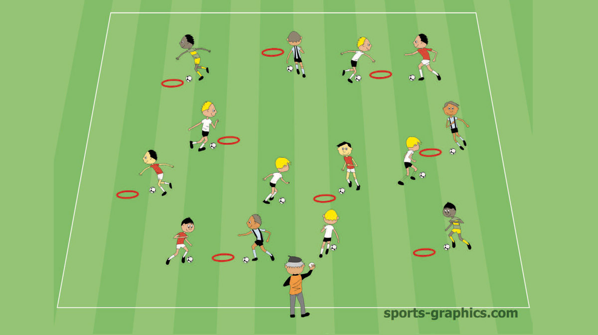 Island Search Soccer Drill