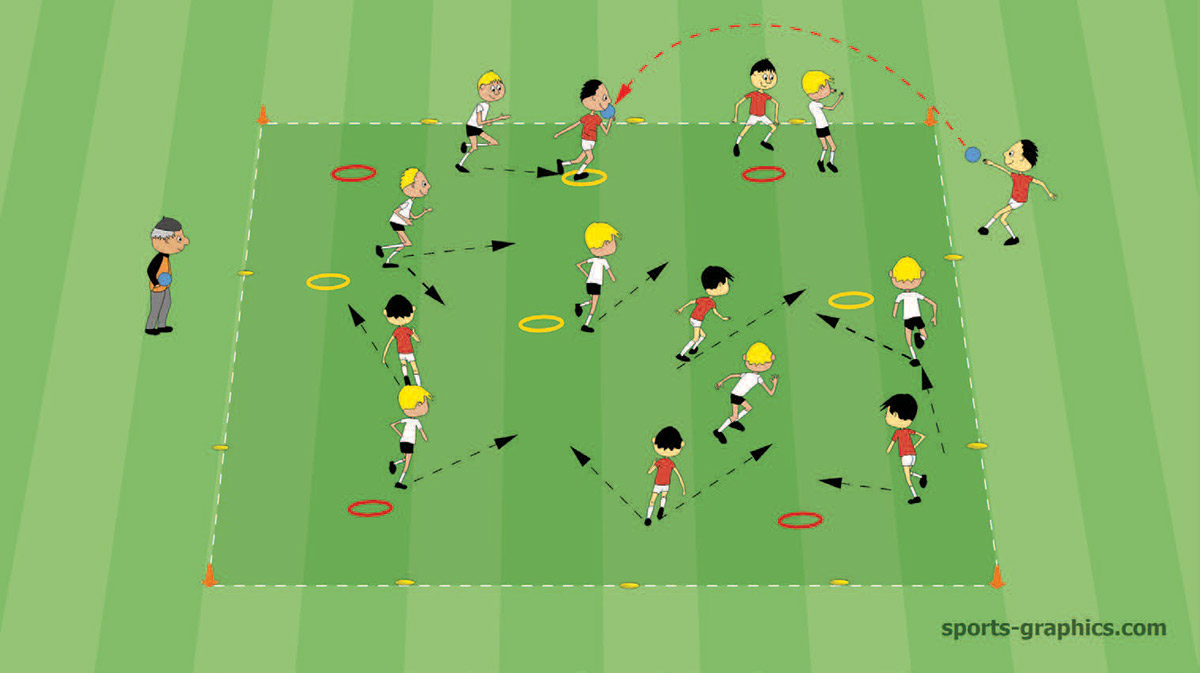 Soccer Drills for Kids - Ringball