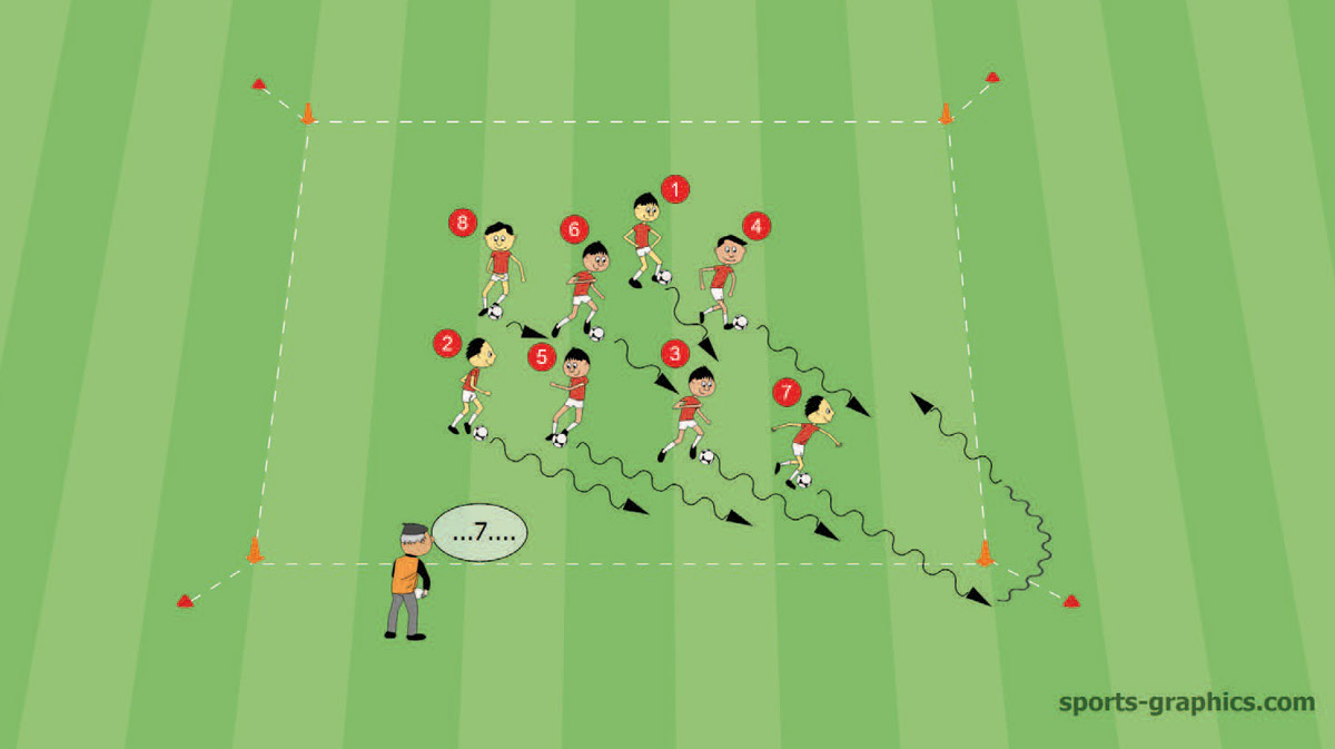 Soccer Drill for Kids Dribble Game
