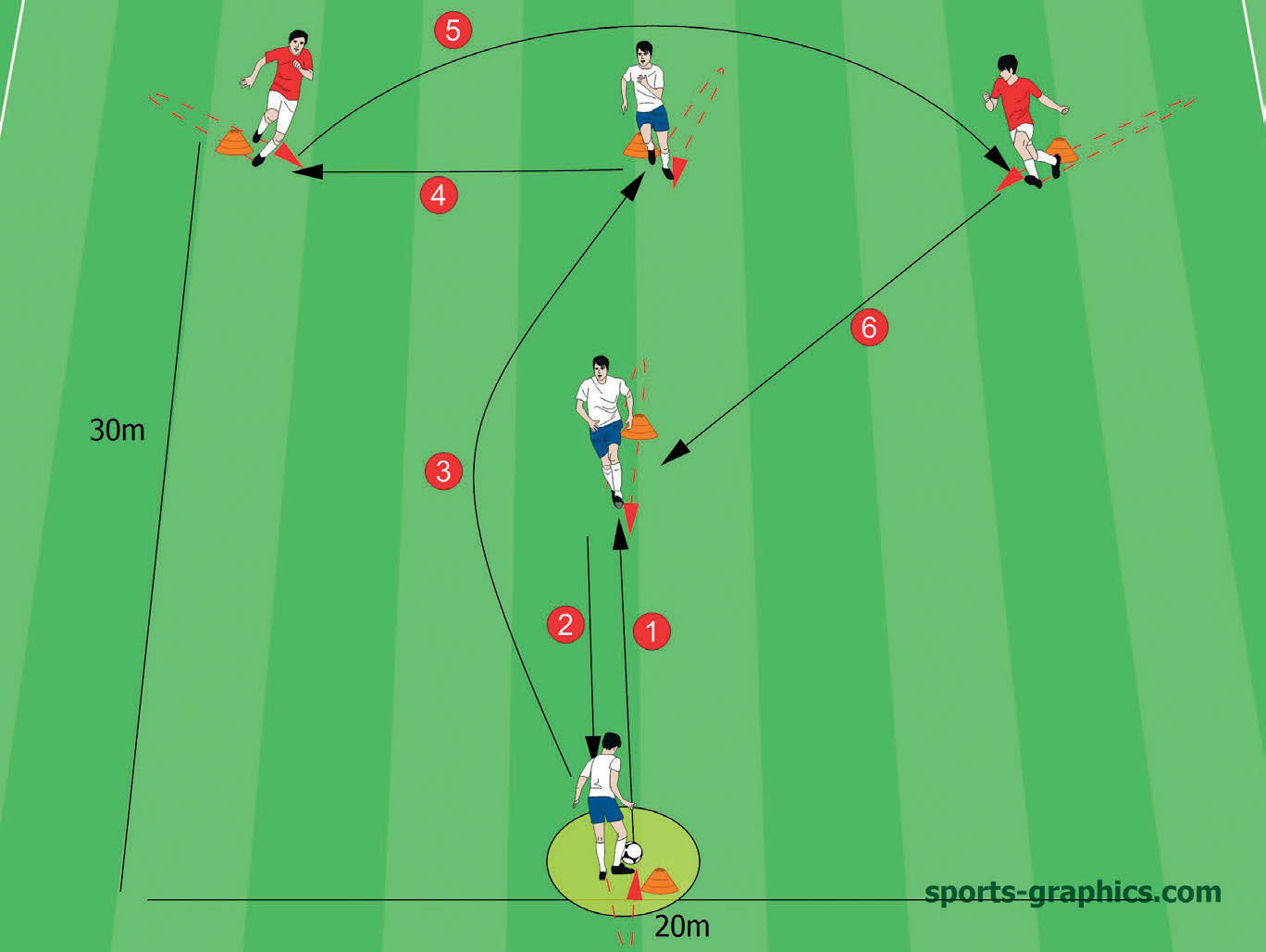 Lob Pass Soccer Passing Drill