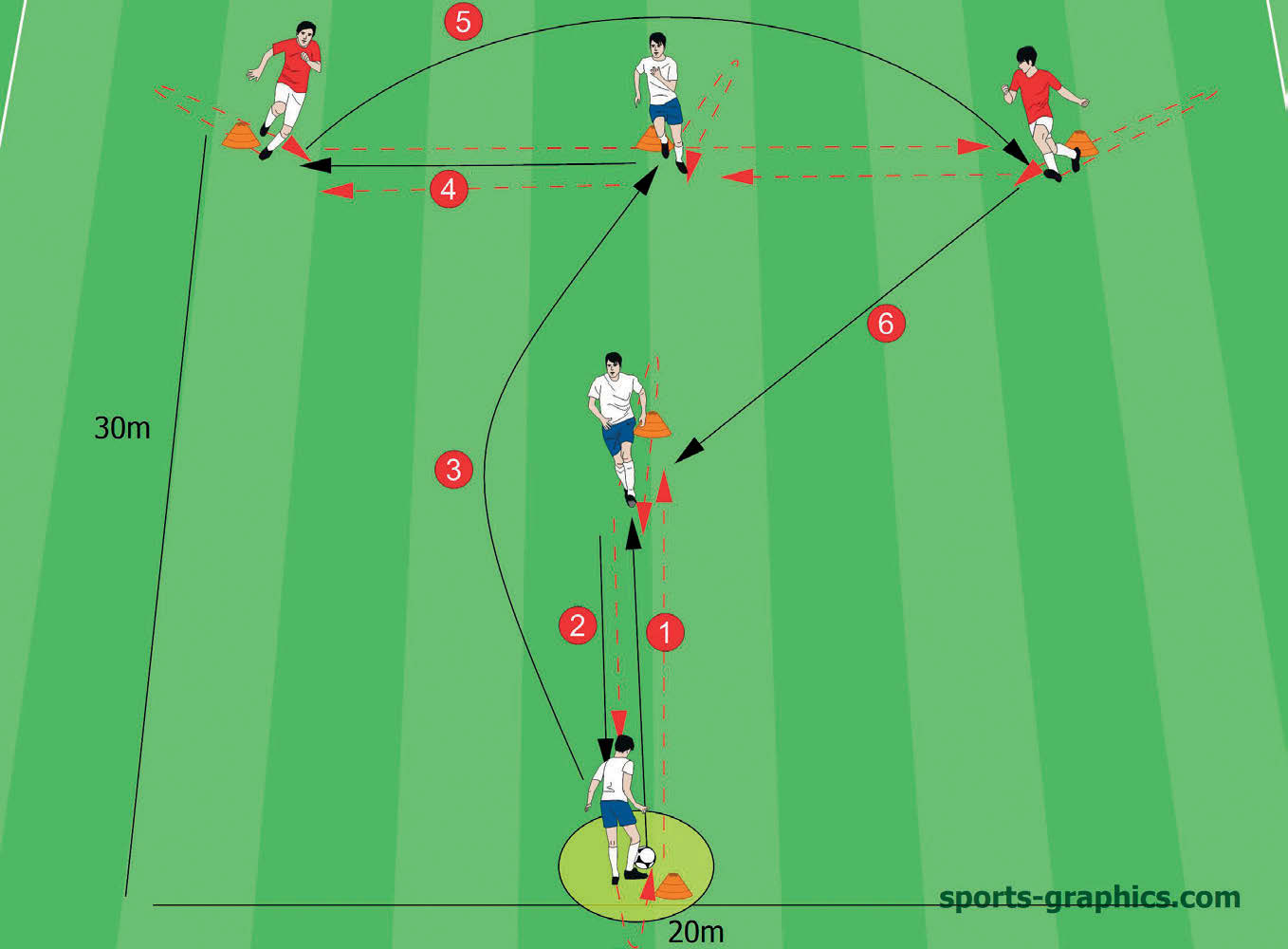 Lob Pass Soccer Passing Drill 2