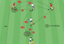 Lob Pass Soccer Passing Drill 3