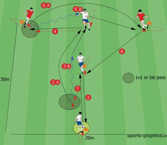 Lob Pass Soccer Passing Drill 3