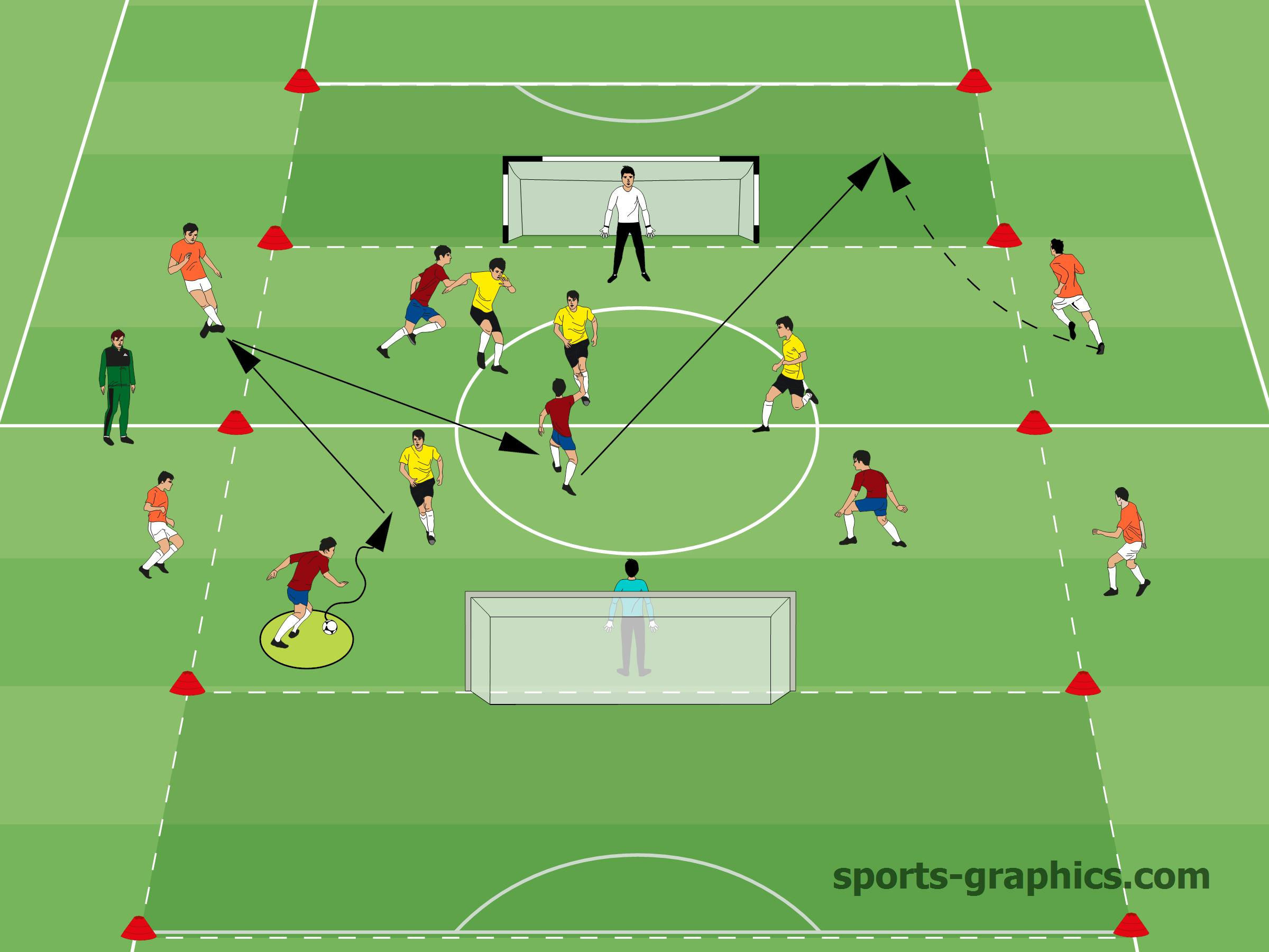 Soccer Drill Wingplayers