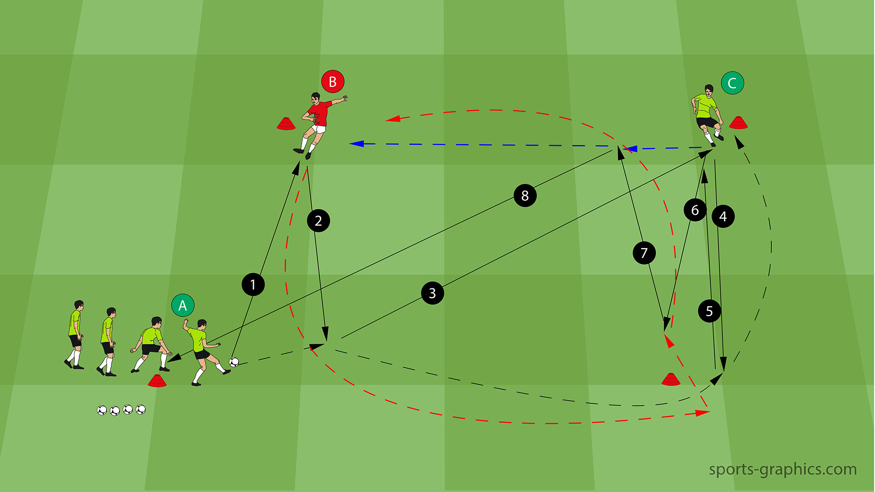 Combinations like FC Barcelona – Passing Drill with Opponent