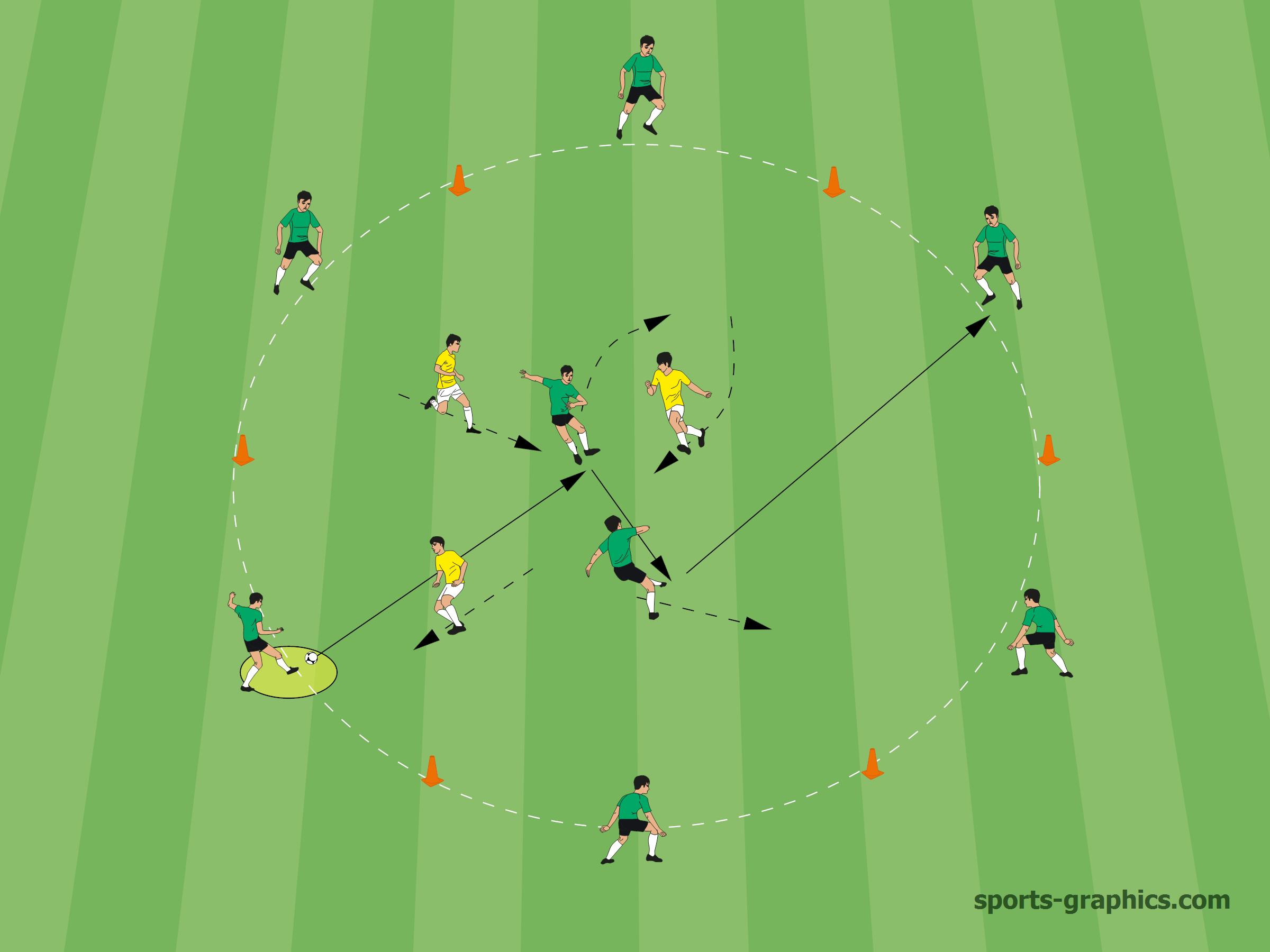 Rondo Soccer Drill