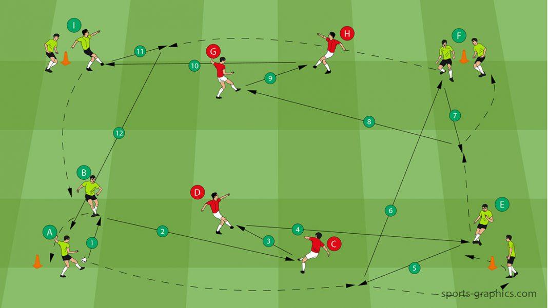 Through Pass Soccer Drill