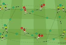 Through Pass Soccer Drill