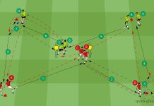 Football Passing Drill