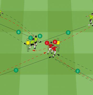 Football Passing Drill
