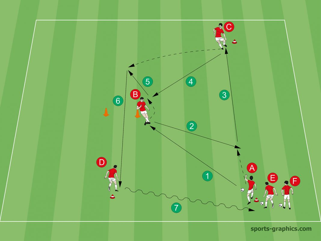 Passing Drill Under Pressure
