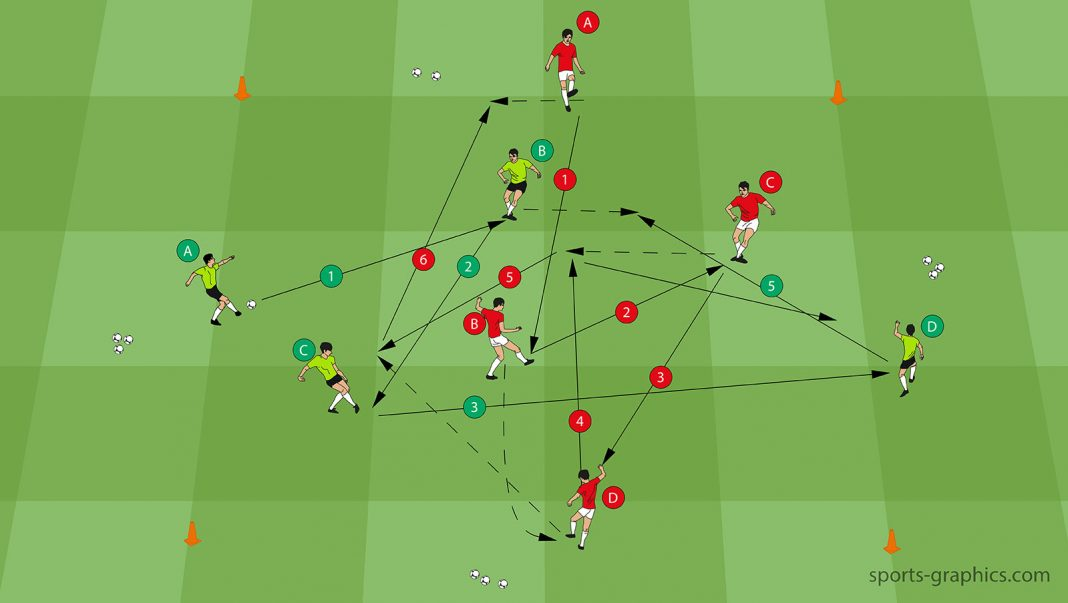 Better Passing in Soccer