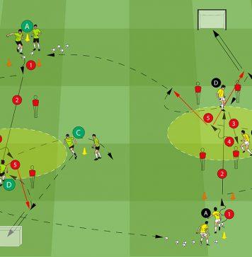 Jürgen Klopp Soccer Training