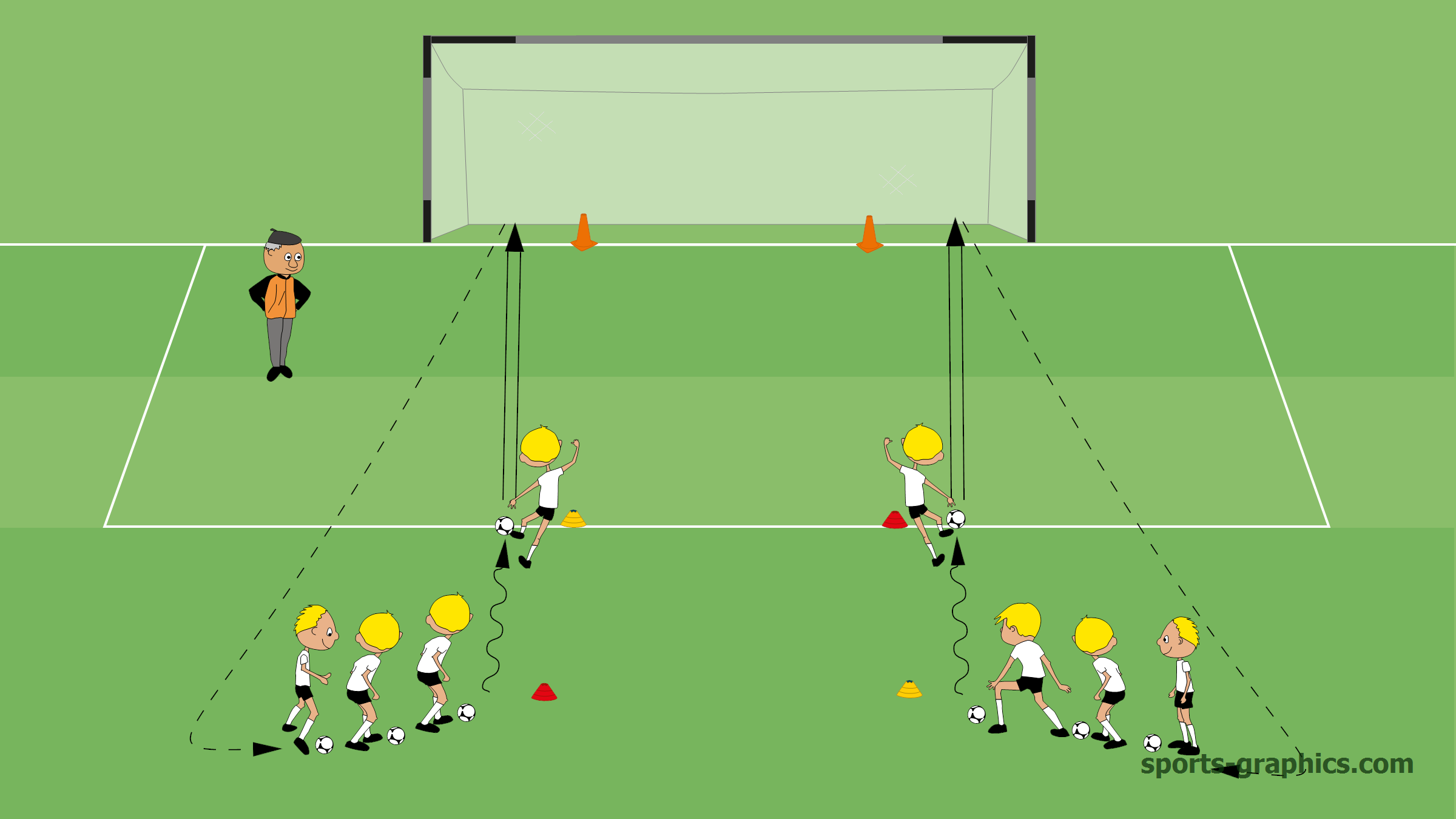 85720e0b Shooting Drill 3 – Shot on Goal after Diagonal Dribbling