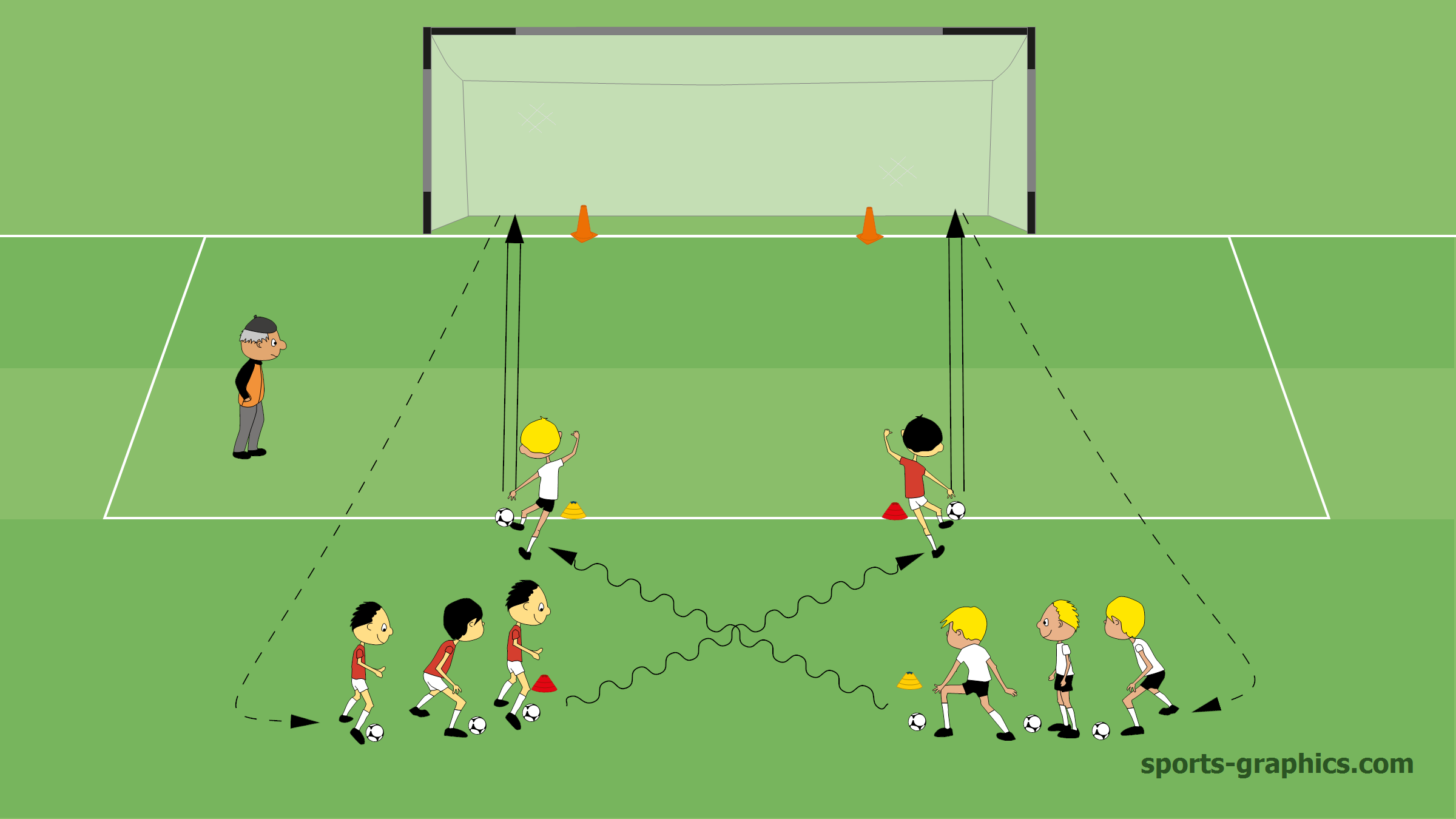 Soccer Shooting Drill
