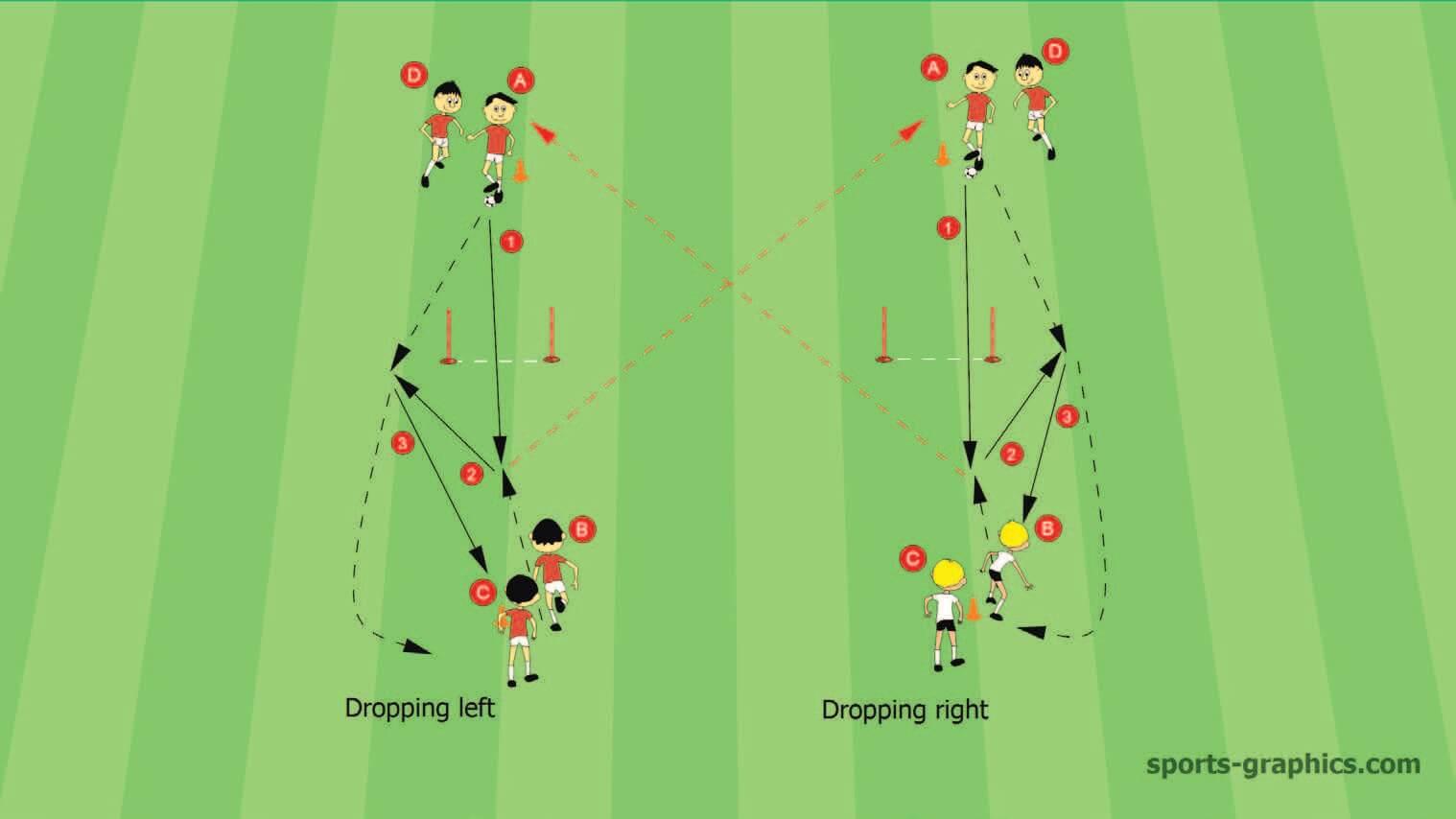 U10 Soccer Drills