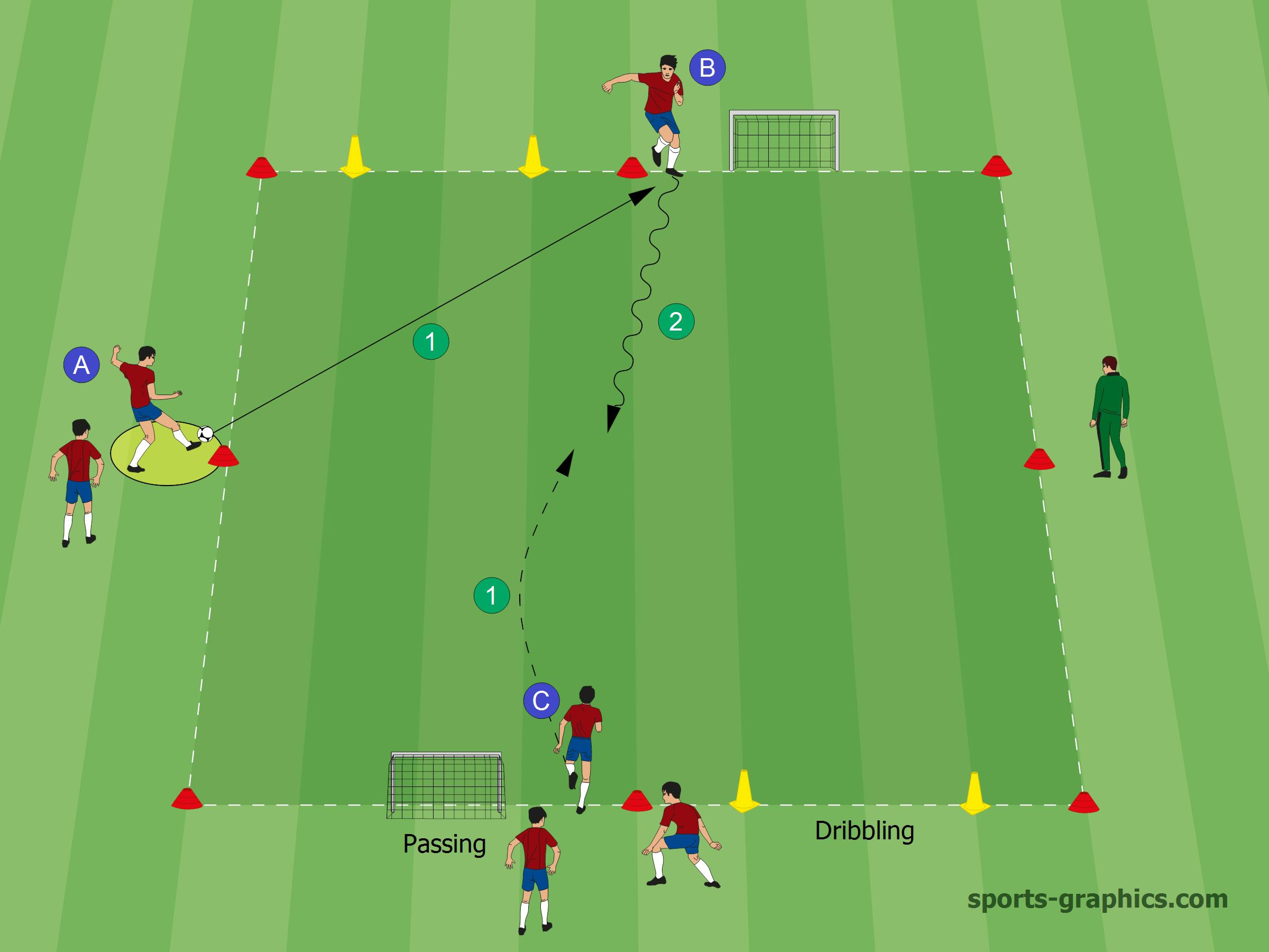 Soccer Drills 1vs1