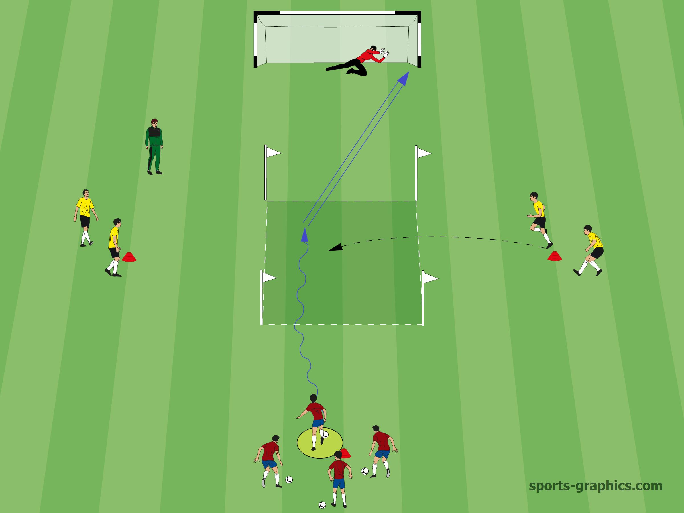 1vs1 Soccer Drills