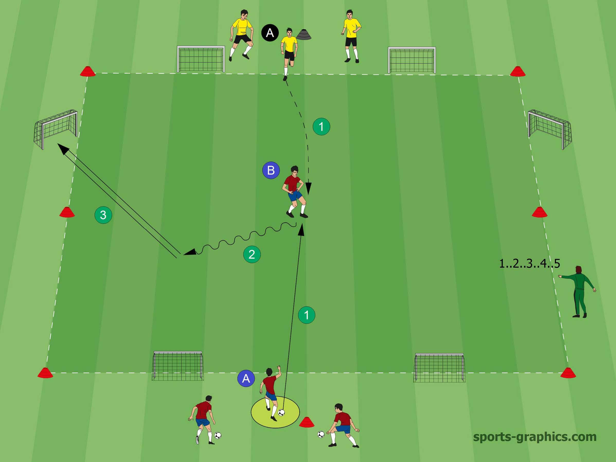 1v1 Soccer Drill