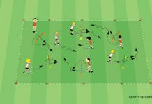 U10 Soccer Hurdle Game