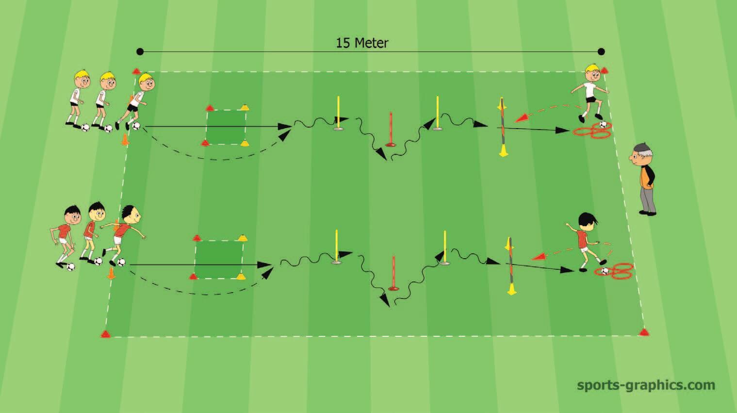 Soccer U10 Dribbling Exercise