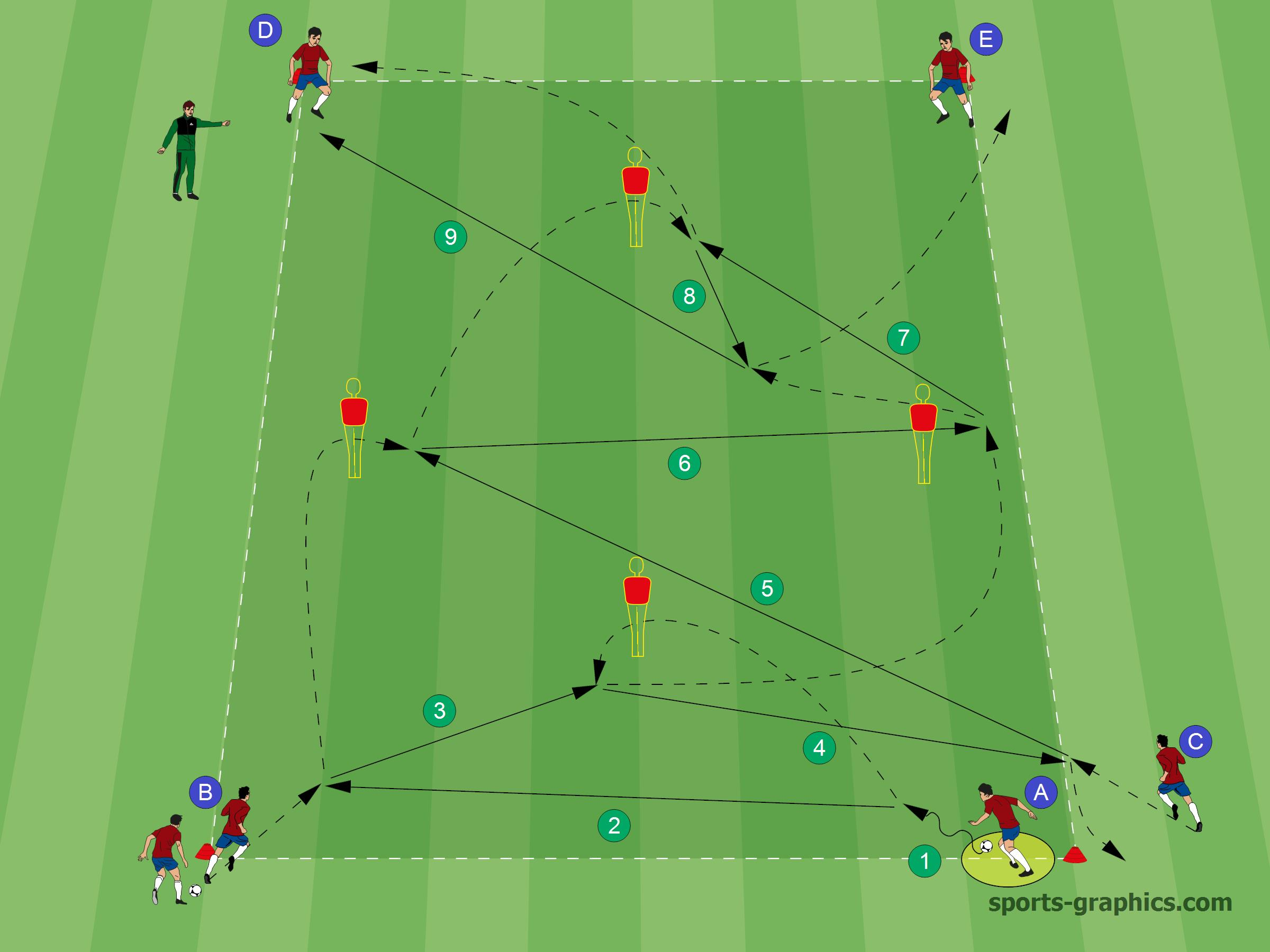 Soccer Passing Drill Diamond