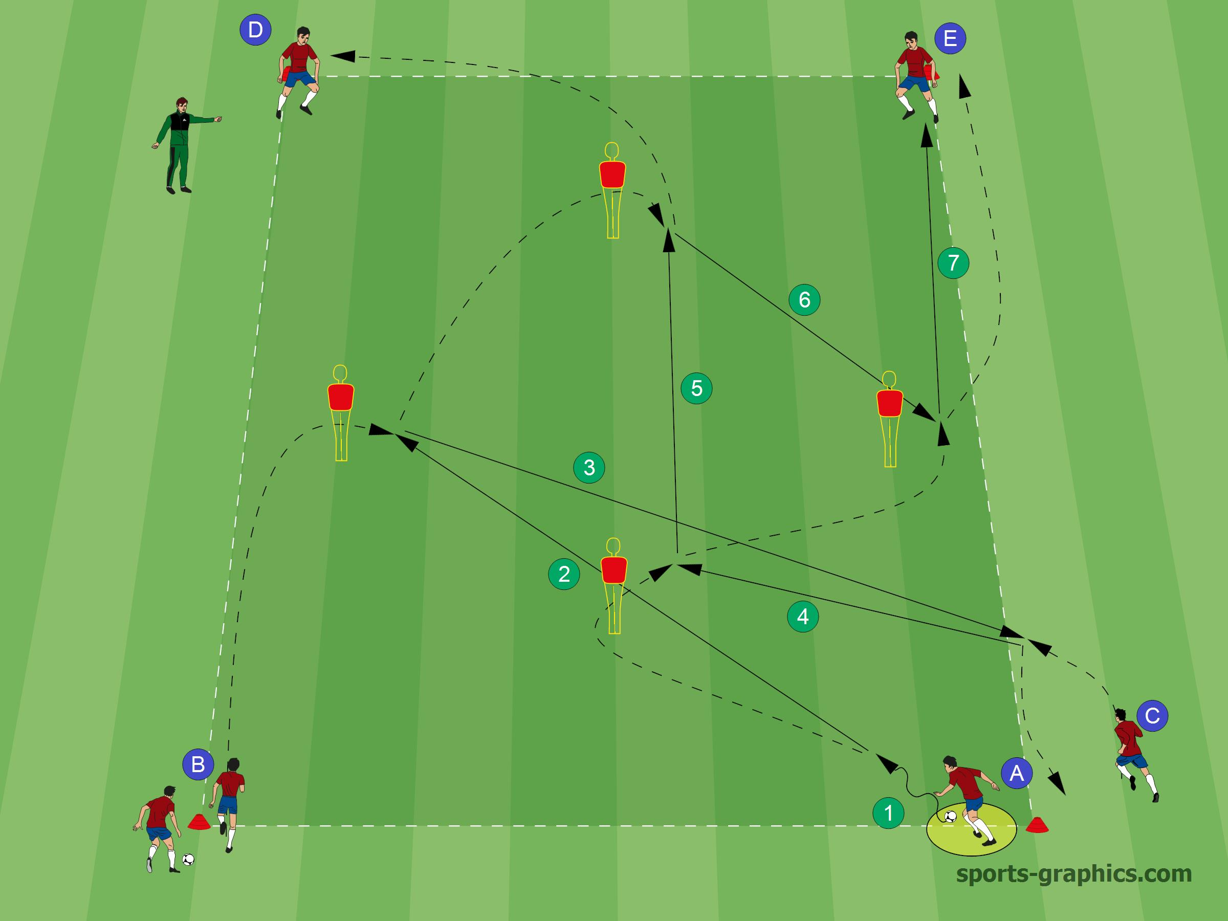 Soccer Diamond Passing Drill