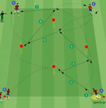 Soccer Passing Drill Variation 2