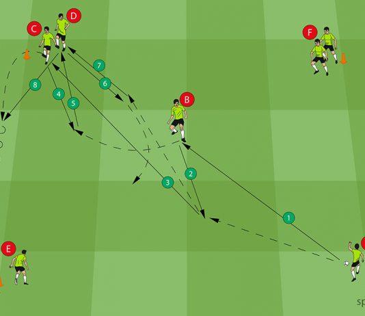 Tiqui Taca Soccer Drill