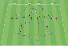Soccer-Drill Exploiting Space