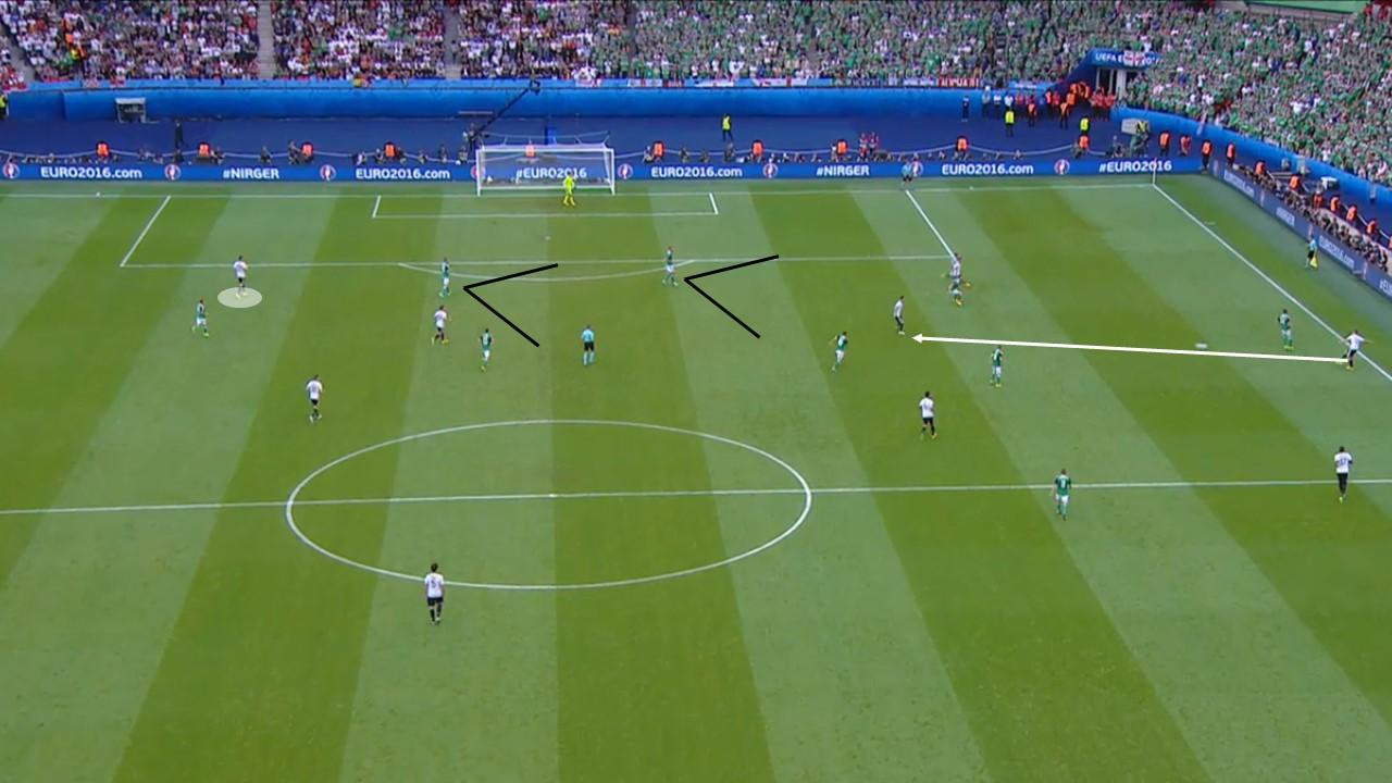 EM 2016 Spielanalyse: Deutschland – Nordirland 1:0 - Bild 2