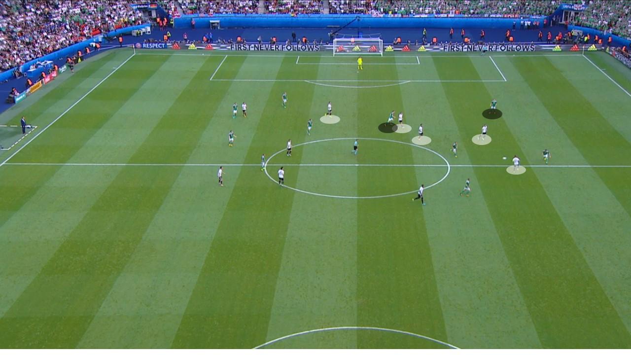 EM 2016 Spielanalyse: Deutschland – Nordirland 1:0 - Bild 3